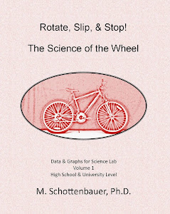 Science of the Wheel
