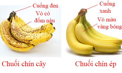 Phân biệt trái cây chín tự nhiên và chín ép như thế nào ?