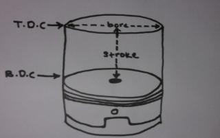 Formula kira cc