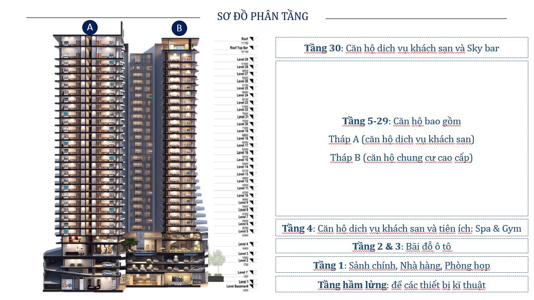 Phân khu các tầng tại Citadines Hạ Long