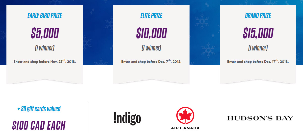 Canadian Rewards: PayPal Promotions (2018)