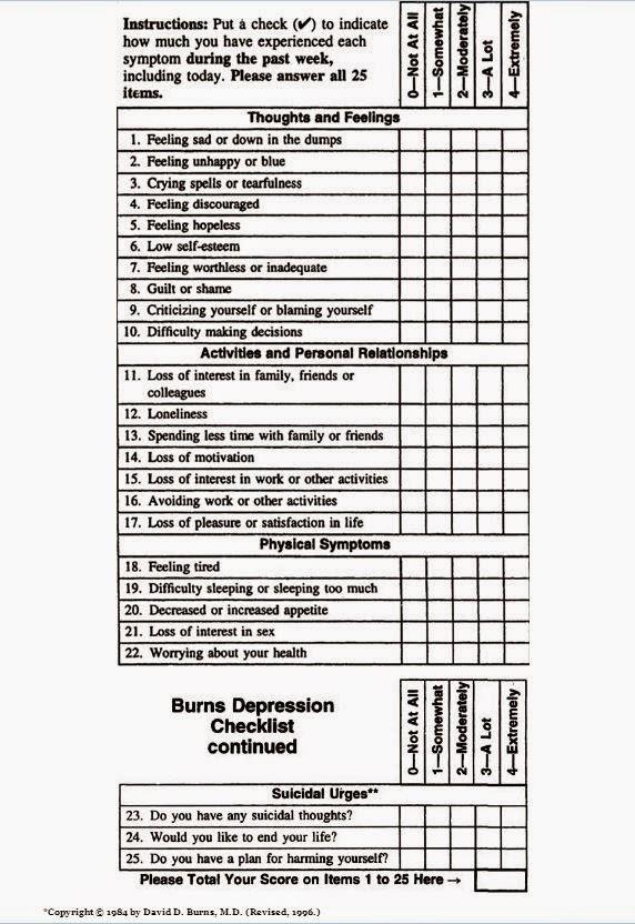 All Worksheets David Burns Worksheets Printable