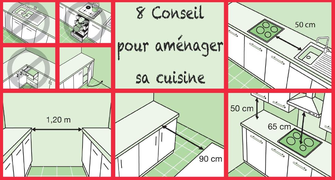 8 Conseil Pour Amenager Sa Cuisine Btp Cours Architecture