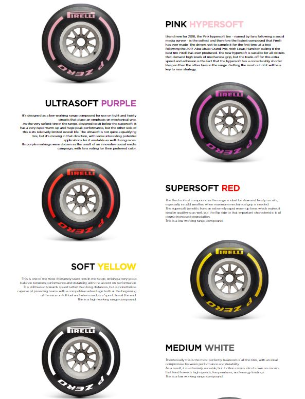 just a car guy pirelli has a good new idea color coded f1 tires