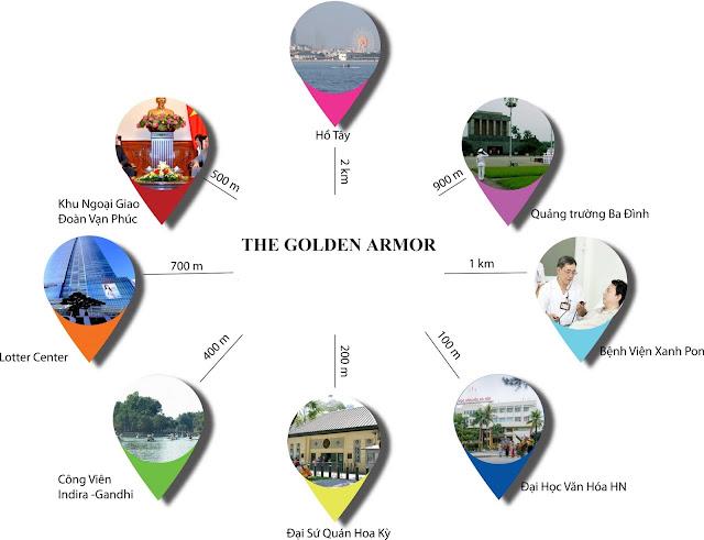 Vị trí liên kết vùng The Golden Armor