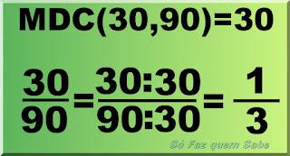 Ilustração mostrando a Simplificação da fração 30/90 até sua forma irredutível 1/3 pelo método do MDC 9máximo divisor comum)