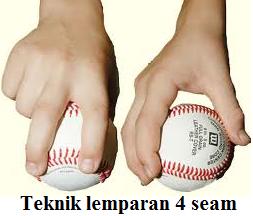 teknik melempar bola 4 seam dalam Permainan Baseball