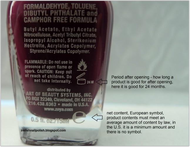 Zoya Nail Polish Ingredients - Nails Magazine