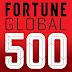 Fortune Global 500: Αυτές είναι οι 10 μεγαλύτερες εταιρείες του κόσμου για το 2018