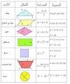 قواعد حساب المساحات, المحيطات والحجوم لجميع الأشكال الهندسية