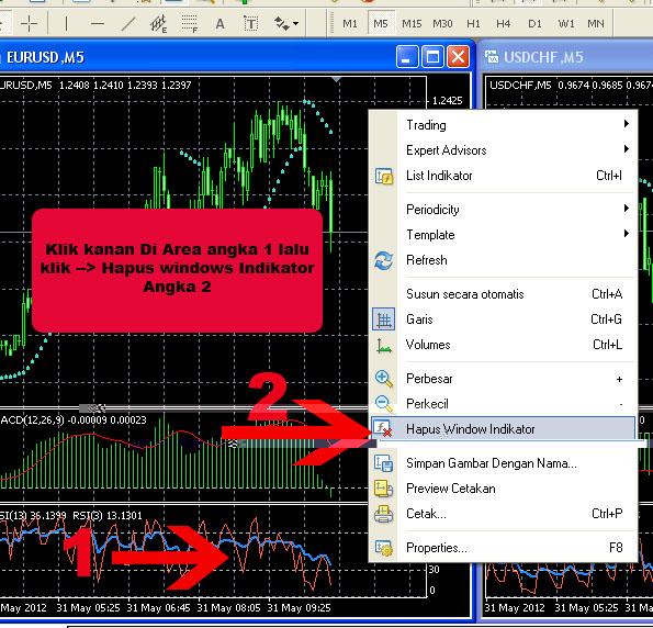 Image Result For Bisnis Forex