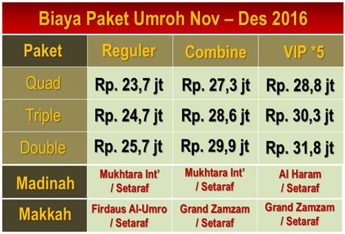 Paket Umroh Desember 2016 Akhir Tahun Beribadah !