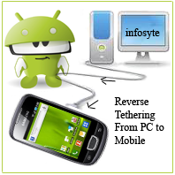 How to Connect Internet from PC to Android mobile via USB | InfoSyte