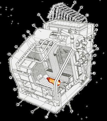 Marine Engineering: Marine Boilers