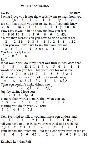 Lirik Lagu More Than Word : lirik, Angka, Westlife