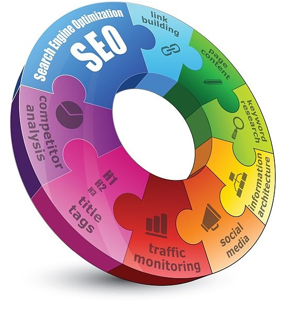 SEO starter actions for small business owners