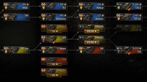 Gox World Of Tanks mods: 9 12 Colored Tech Tree Icons