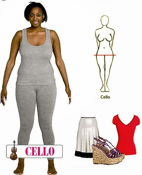 How to know different female Body shapes    The WomenPlaza