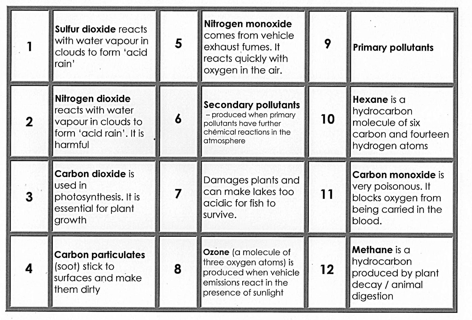 100 Free Science Worksheets Match