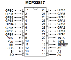 84Park Blogs: Arduino and MCP23S17 Port Expander (Part 4)