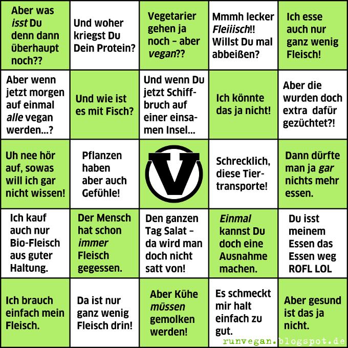 This Vegans Life Blog Blöde Sprüche Bingo Für Geplagte