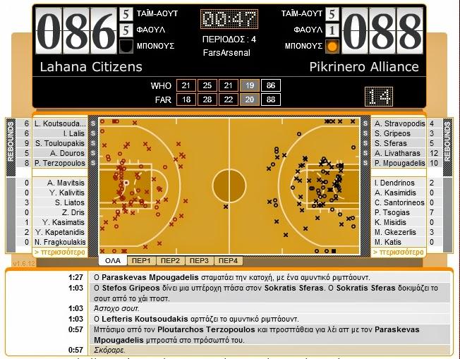 Δωρεάν ελληνικό παιχνίδι προσομοίωσης μπάσκετ
