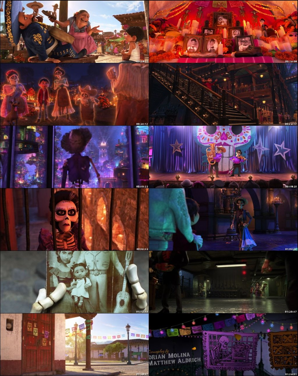 Coco 2017 Full Movie Download In Hindi Dubbed Dual Audio 720p 770MB