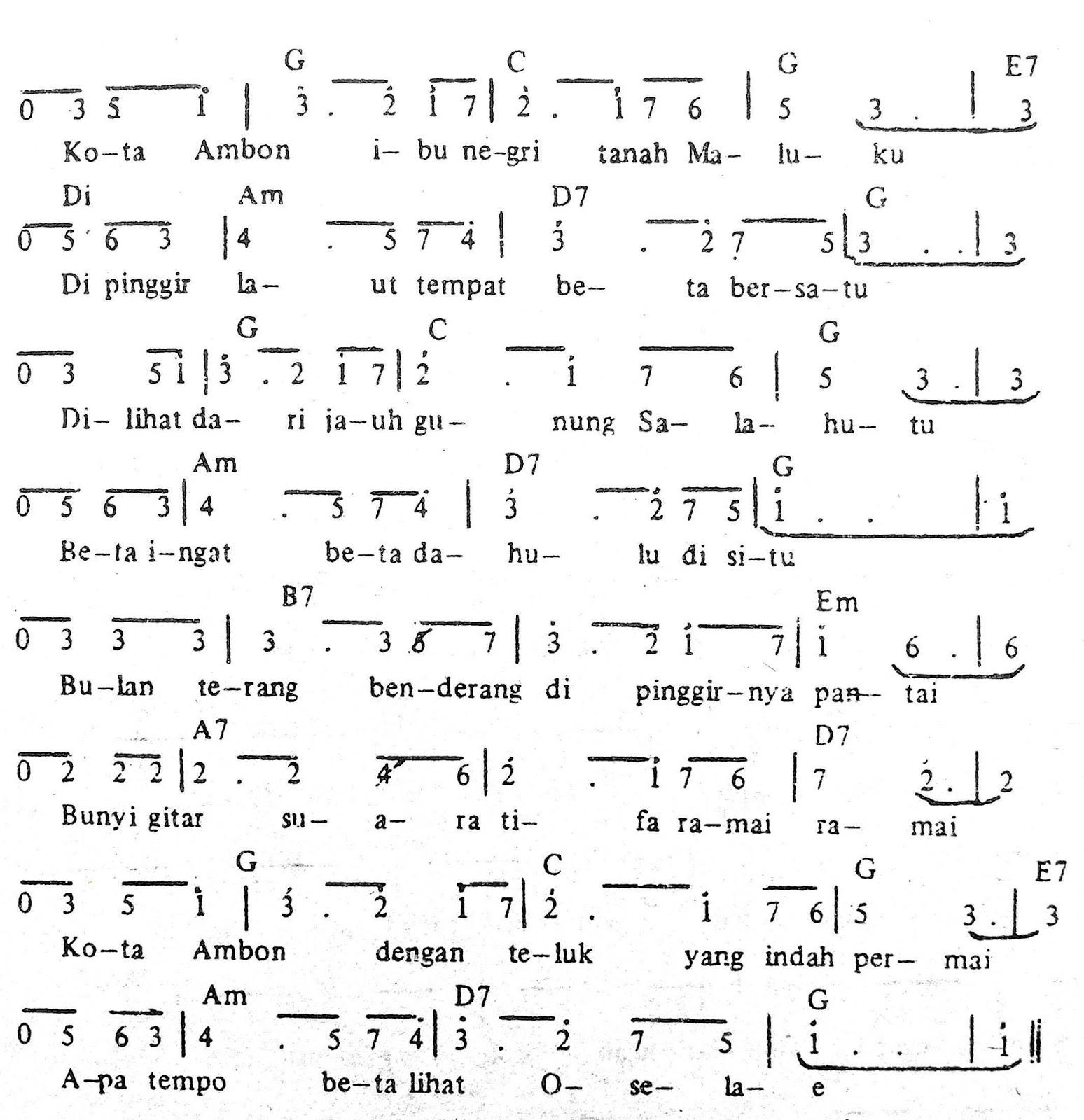 Chord & Arti Lirik Lagu Maluku: Naik Naik Ke Puncak Gunung + Not Angka