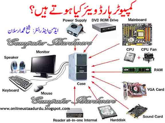 Online Ustaad Urdu: What is Computer Hardware in Urdu/Hindi