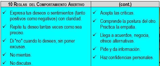 10 reglas asertividad