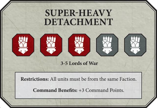 Destacamentos Warhammer 40.000