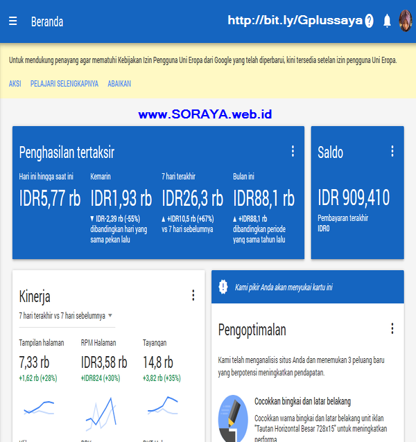 Contoh Gambar 2 Penghasilan Monetasi Blog dengan Google Adsense