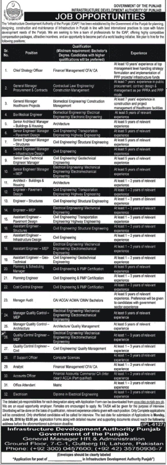 Career opportunity of Government Jobs in Infrastructure Development Authority Punjab Jobs 2016
