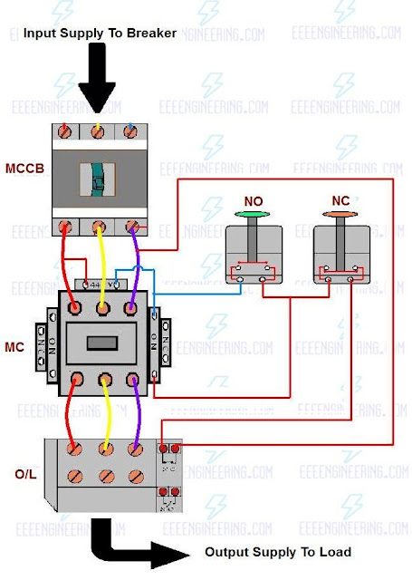 direct%2Bonline%2Bstarter electricalonline4u google dol starter wiring diagram at gsmx.co