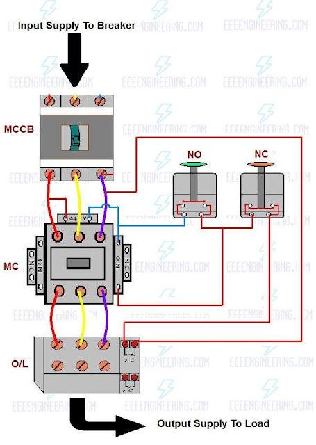 stop start contactor wiring diagram gretsch electricalonline4u - google+