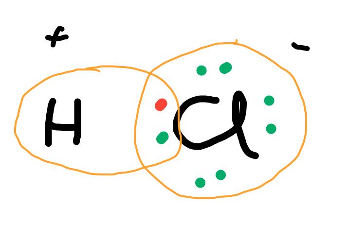 Ikatan Kovalen Polar Your Chemistry A