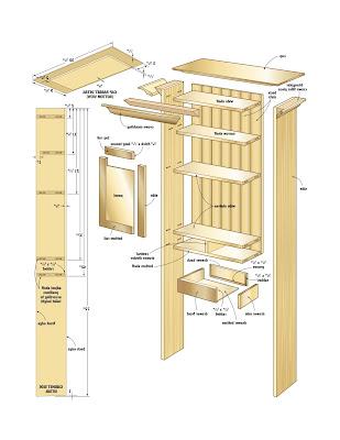 Bathroom Wall Cabinet Plans