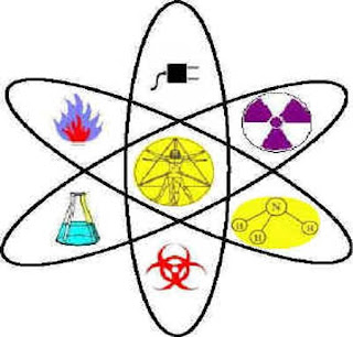 Simbol dan Bahaya non listrik