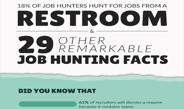 29 Other Remarkable Job Hunting Facts