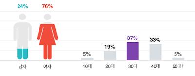 Screen%2BShot%2B2016-11-08%2Bat%2B5.33.2