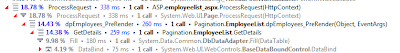 Resulted Performance from Client Side Pagination