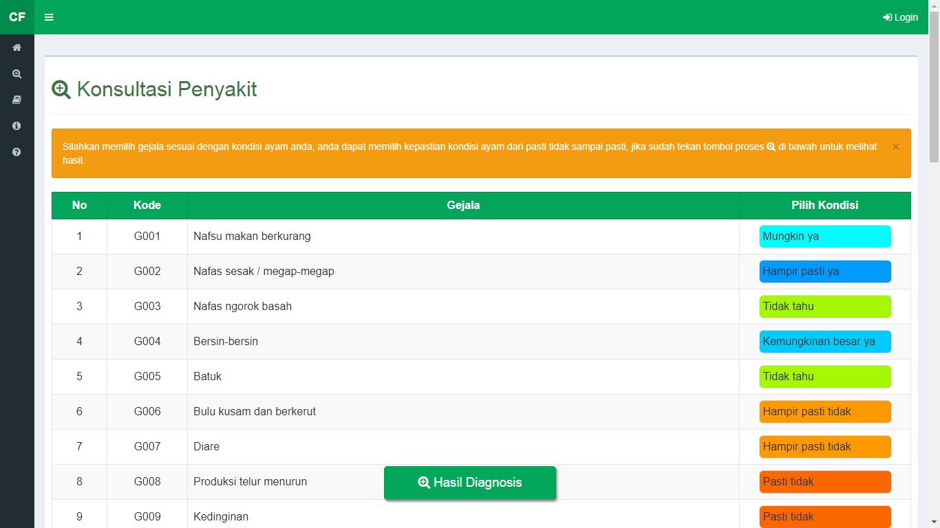 Aplikasi Sistem Pakar Berbasis Web Menggunakan Metode Certainty Factor - SourceCodeKu.com