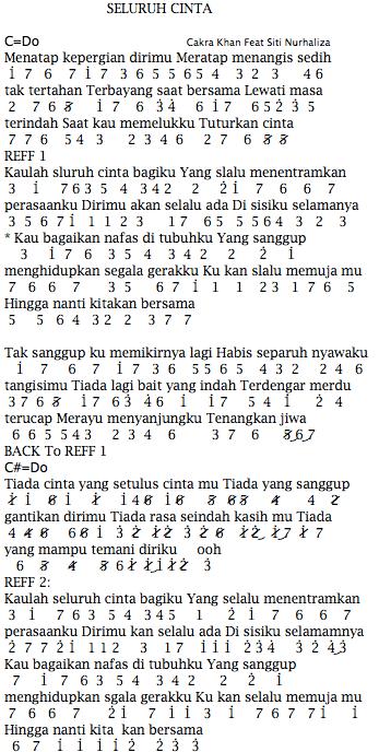 Seluruh Cinta - Cakra Khan Feat Siti Nurhaliza