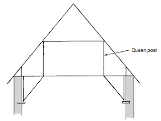 Queen post truss-roofconstruction-terminology.blogspot.com