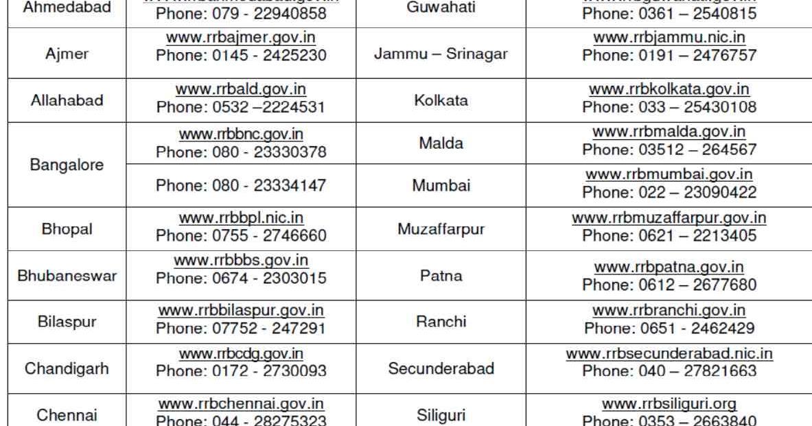 railway%2Bjobs%2Bin%2Bindia%2Bfor%2Bparamedical%2Bstaff-compressed  Th P Govt Job Online Form In West Bengal on
