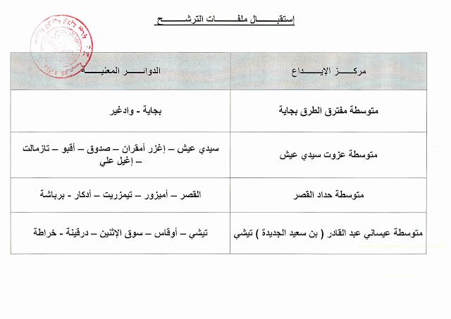 http://www.e-onec.com/2017/11/bejaia.html
