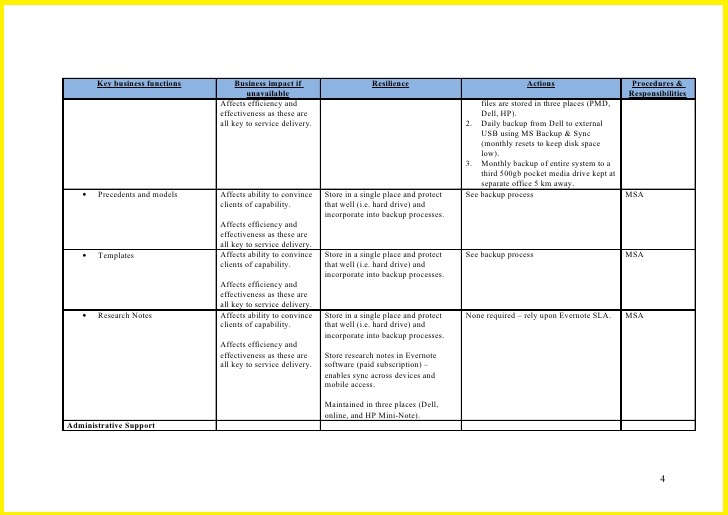 Resume Business Template Business Continuity Plan Template – Business Continuity Templates