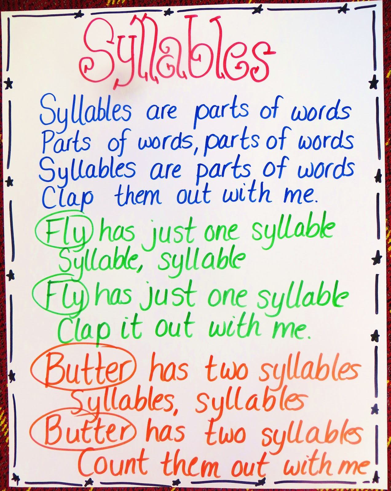First Grade Wow Syllables Are Parts Of Words Parts Of