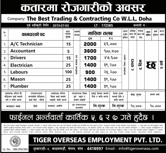 FREE VISA, FREE TICKET, Jobs For Nepali In QATAR, Salary -Rs.1,00,000/