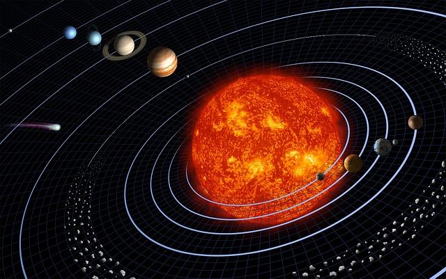 about solar system, solar system ki jankari, sormandal, solar system
